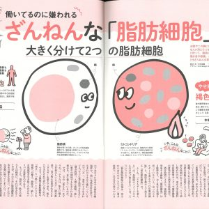 日経BP社日経ヘルス9月号に掲載されました。